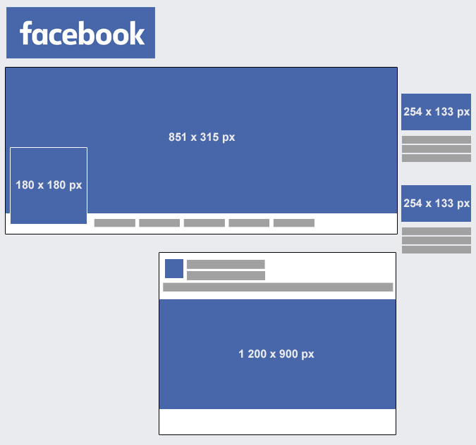 Facebook layout template
