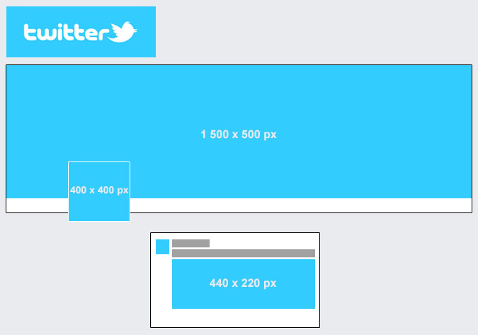 Taille image Twitter